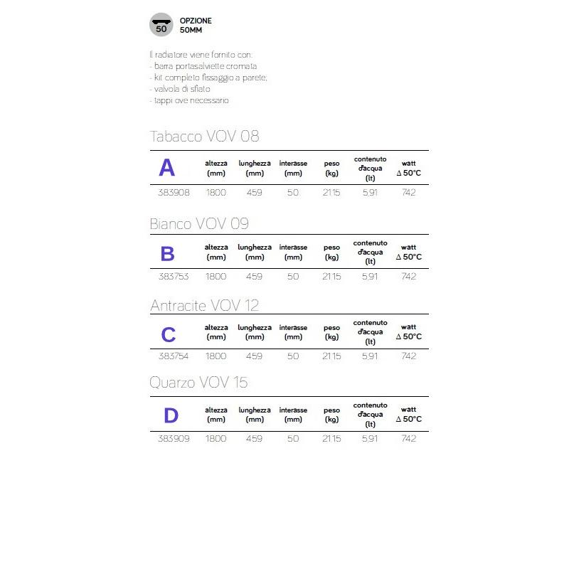Radiatore d 39 ambienti ischia for Lazzarini arredamenti